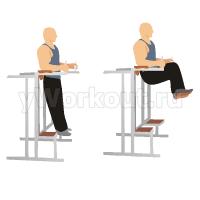 Подъем колен в стороны в тренажере с упорами для локтей