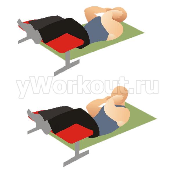 Скручивание с поднятыми ногами (ноги на скамье)
